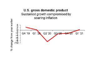 U.S. chart gross